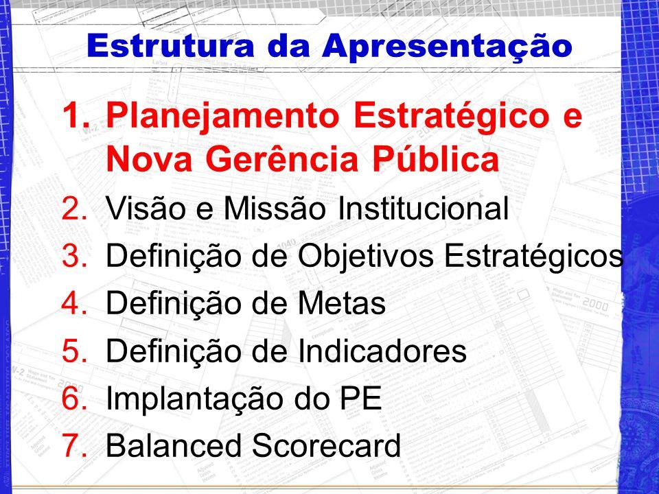 Estrutura da Apresentação 1.Planejamento Estratégico e Nova Gerência Pública 2.Visão e Missão Institucional 3.Definição de Objetivos Estratégicos 4.De