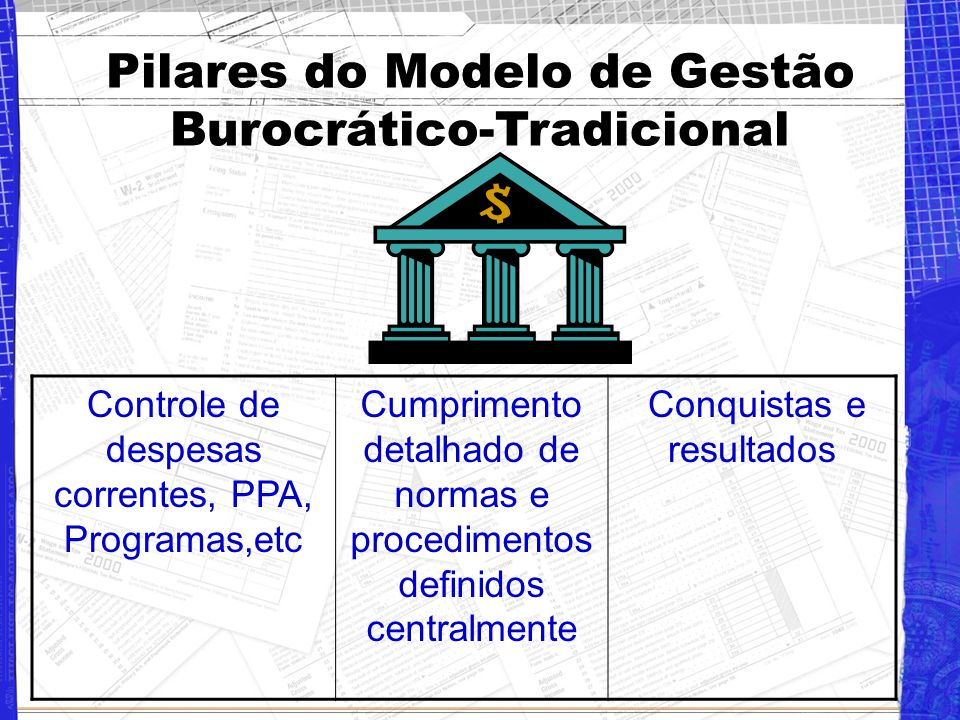 Pilares do Modelo de Gestão Burocrático-Tradicional Controle de despesas correntes, PPA, Programas,etc Cumprimento detalhado de normas e procedimentos definidos centralmente Conquistas e resultados