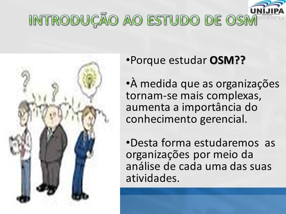 OSM?.Porque estudar OSM?.