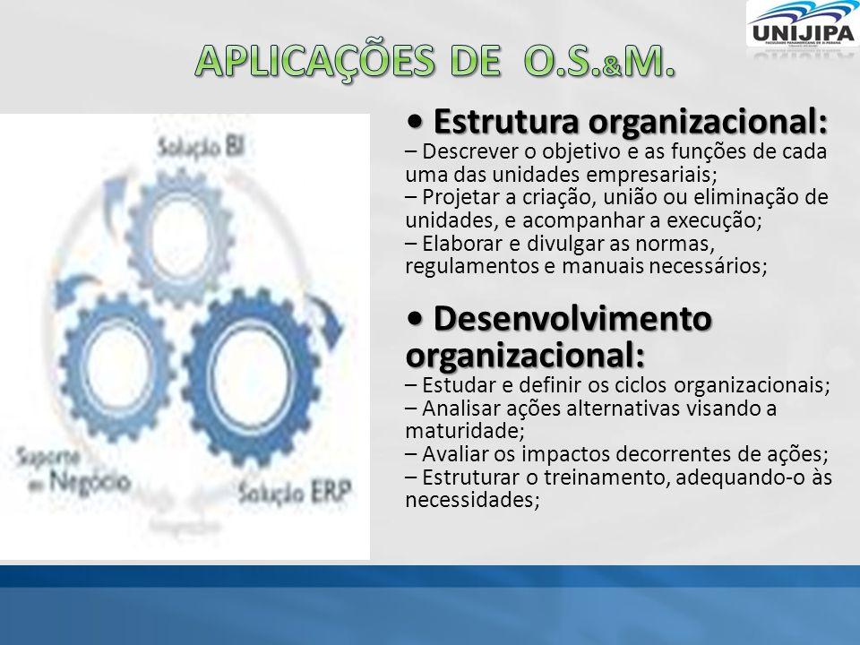 Estrutura organizacional: Estrutura organizacional: – Descrever o objetivo e as funções de cada uma das unidades empresariais; – Projetar a criação, união ou eliminação de unidades, e acompanhar a execução; – Elaborar e divulgar as normas, regulamentos e manuais necessários; Desenvolvimento organizacional: Desenvolvimento organizacional: – Estudar e definir os ciclos organizacionais; – Analisar ações alternativas visando a maturidade; – Avaliar os impactos decorrentes de ações; – Estruturar o treinamento, adequando-o às necessidades;