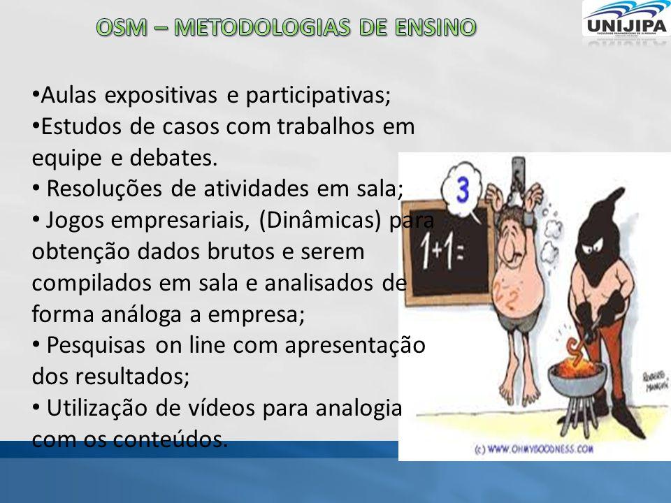 Aulas expositivas e participativas; Estudos de casos com trabalhos em equipe e debates.