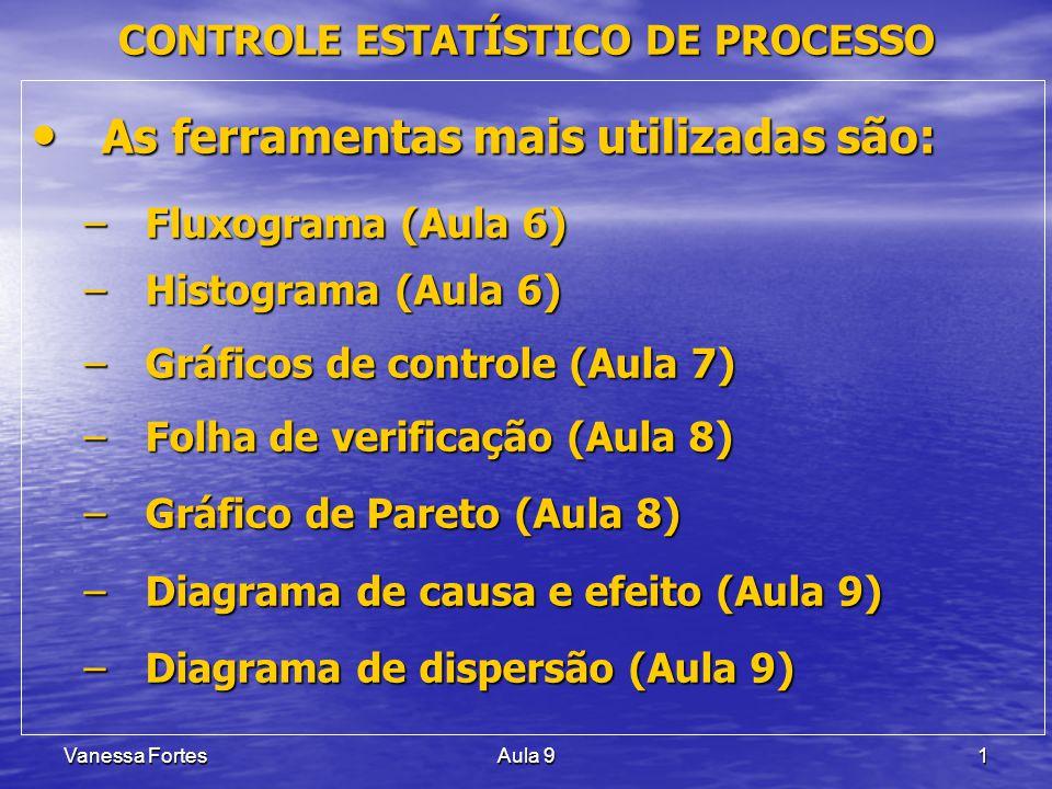 Vanessa FortesAula 91 As ferramentas mais utilizadas são: As ferramentas mais utilizadas são: –Fluxograma (Aula 6) –Histograma (Aula 6) –Gráficos de c