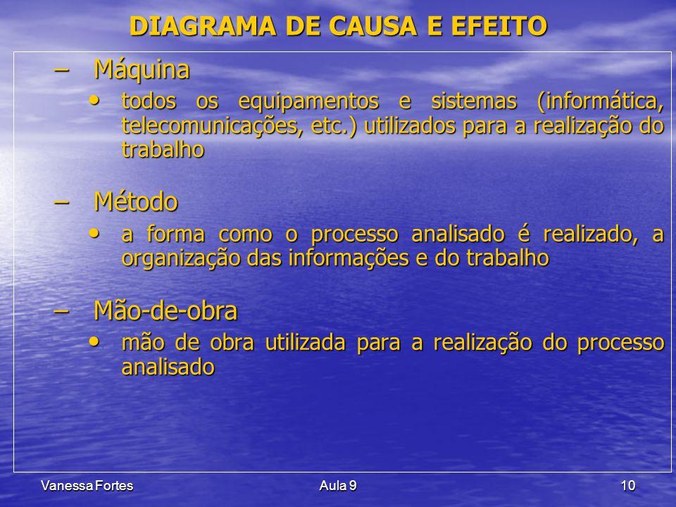 Vanessa FortesAula 910 –Máquina todos os equipamentos e sistemas (informática, telecomunicações, etc.) utilizados para a realização do trabalho todos