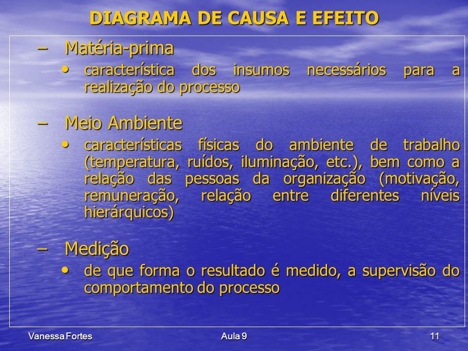 Vanessa FortesAula 911 –Matéria-prima característica dos insumos necessários para a realização do processo característica dos insumos necessários para