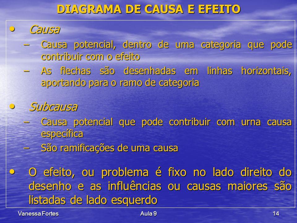 Vanessa FortesAula 914 Causa Causa –Causa potencial, dentro de uma categoria que pode contribuir com o efeito –As flechas são desenhadas em linhas hor