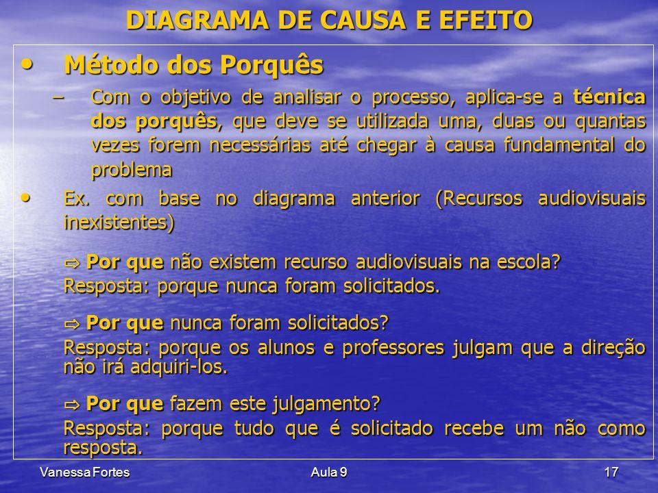 Vanessa FortesAula 917 Método dos Porquês Método dos Porquês –Com o objetivo de analisar o processo, aplica-se a técnica dos porquês, que deve se util