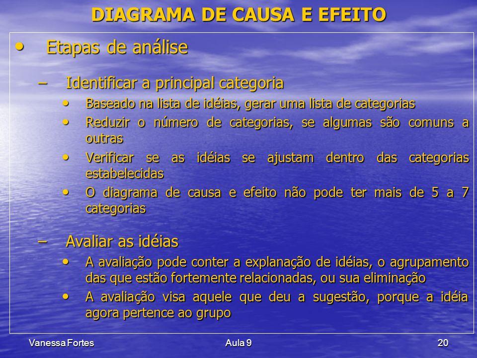 Vanessa FortesAula 920 Etapas de análise Etapas de análise –Identificar a principal categoria Baseado na lista de idéias, gerar uma lista de categoria