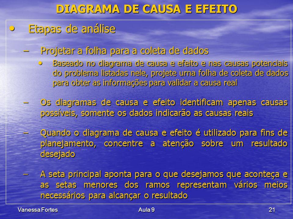 Vanessa FortesAula 921 Etapas de análise Etapas de análise –Projetar a folha para a coleta de dados Baseado no diagrama de causa e efeito e nas causas