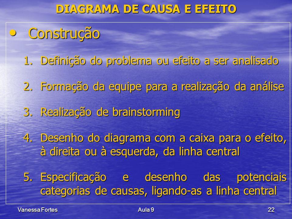 Vanessa FortesAula 922 Construção Construção 1.Definição do problema ou efeito a ser analisado 2.Formação da equipe para a realização da análise 3.Rea