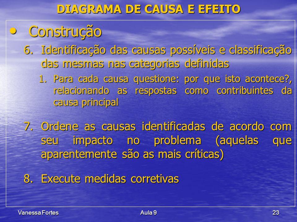 Vanessa FortesAula 923 Construção Construção 6.Identificação das causas possíveis e classificação das mesmas nas categorias definidas 1.Para cada caus