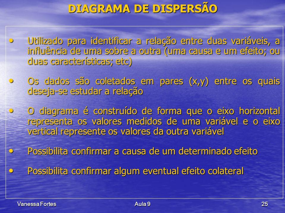 Vanessa FortesAula 925 Utilizado para identificar a relação entre duas variáveis, a influência de uma sobre a outra (uma causa e um efeito; ou duas ca