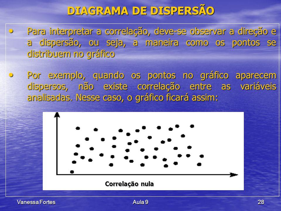 Vanessa FortesAula 928 Para interpretar a correlação, deve-se observar a direção e a dispersão, ou seja, a maneira como os pontos se distribuem no grá