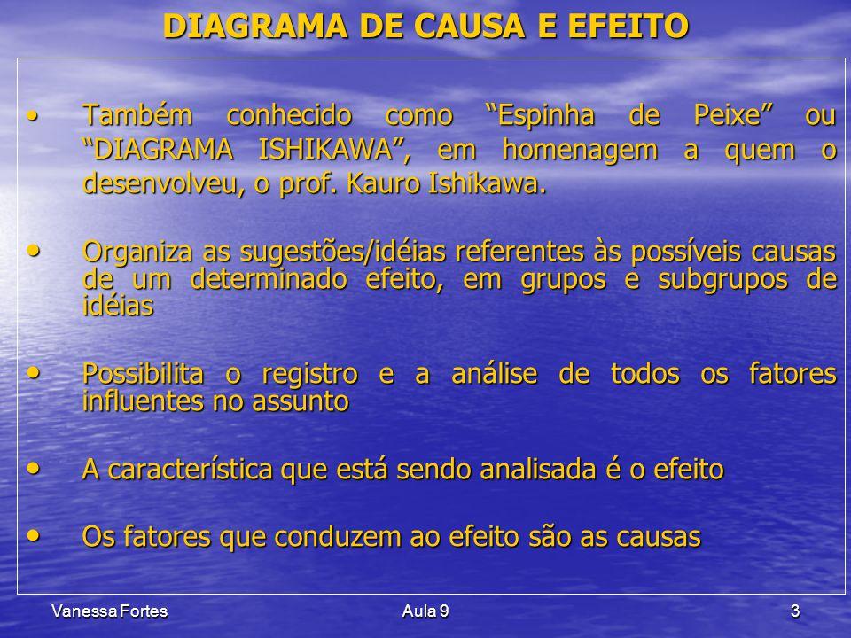 """Vanessa FortesAula 93 Também conhecido como """"Espinha de Peixe"""" ou """"DIAGRAMA ISHIKAWA"""", em homenagem a quem o desenvolveu, o prof. Kauro Ishikawa.També"""