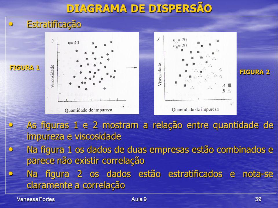 Vanessa FortesAula 939 Estratificação Estratificação As figuras 1 e 2 mostram a relação entre quantidade de impureza e viscosidade As figuras 1 e 2 mo