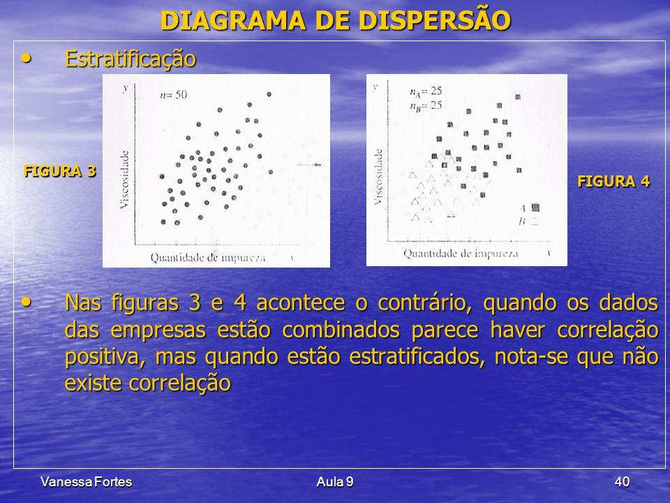 Vanessa FortesAula 940 Estratificação Estratificação Nas figuras 3 e 4 acontece o contrário, quando os dados das empresas estão combinados parece have