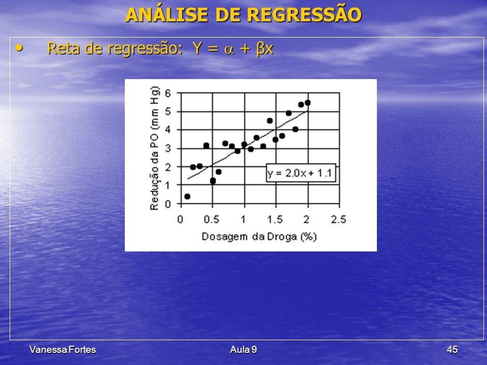 Vanessa FortesAula 945 Reta de regressão: Y =  + βx Reta de regressão: Y =  + βx ANÁLISE DE REGRESSÃO