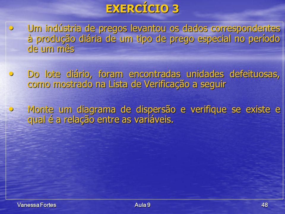 Vanessa FortesAula 948 Um indústria de pregos levantou os dados correspondentes à produção diária de um tipo de prego especial no período de um mês Um