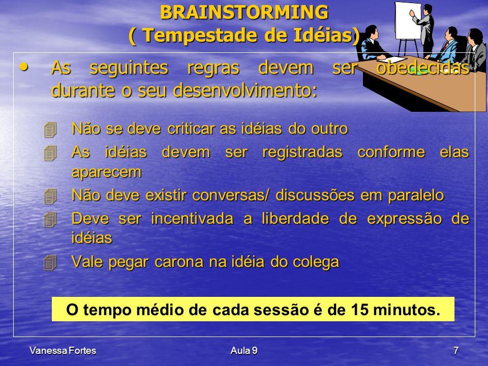 Vanessa FortesAula 97 BRAINSTORMING ( Tempestade de Idéias) As seguintes regras devem ser obedecidas durante o seu desenvolvimento: As seguintes regra
