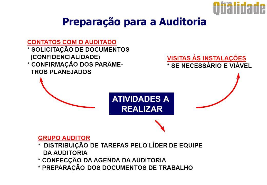ATIVIDADES A REALIZAR CONTATOS COM O AUDITADO * SOLICITAÇÃO DE DOCUMENTOS (CONFIDENCIALIDADE) * CONFIRMAÇÃO DOS PARÂME- TROS PLANEJADOS GRUPO AUDITOR * DISTRIBUIÇÃO DE TAREFAS PELO LÍDER DE EQUIPE DA AUDITORIA * CONFECÇÃO DA AGENDA DA AUDITORIA * PREPARAÇÃO DOS DOCUMENTOS DE TRABALHO VISITAS ÀS INSTALAÇÕES * SE NECESSÁRIO E VIÁVEL Preparação para a Auditoria