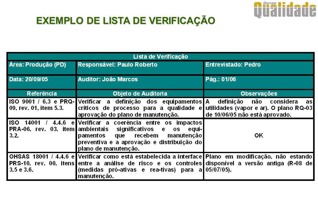 EXEMPLO DE LISTA DE VERIFICAÇÃO