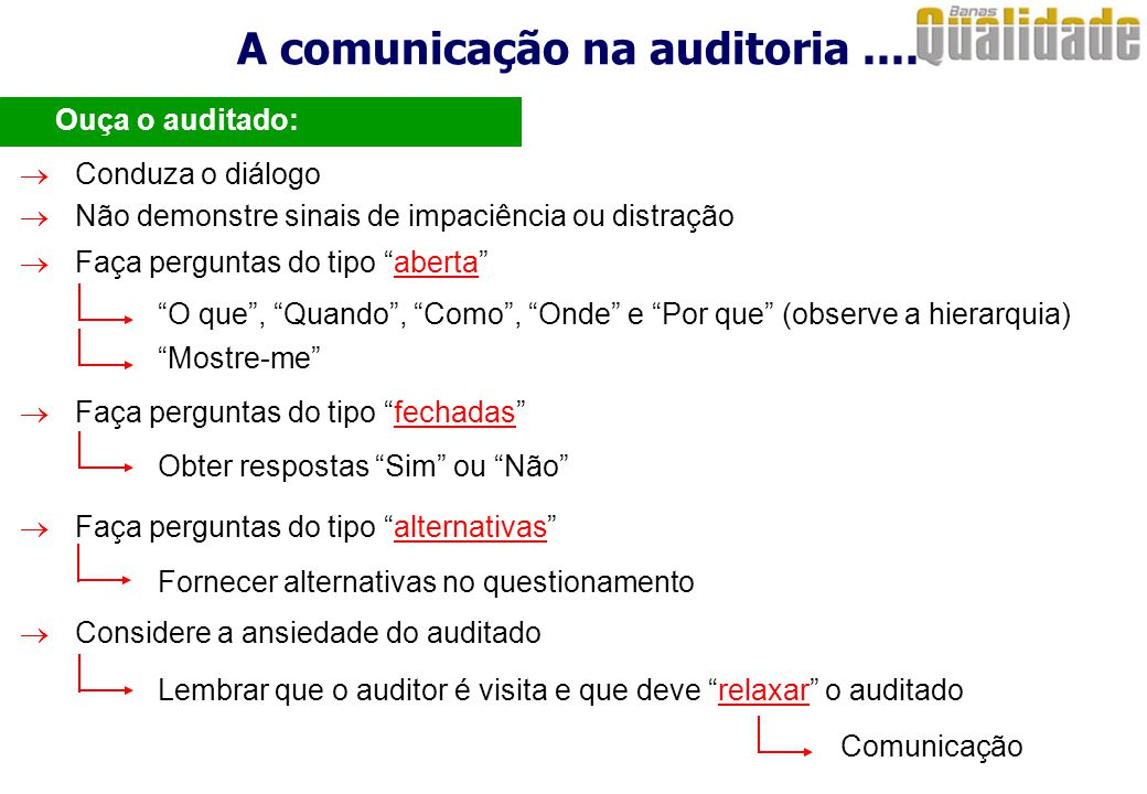 """A comunicação na auditoria....  Ouça o auditado:  Conduza o diálogo """"O que"""", """"Quando"""", """"Como"""", """"Onde"""" e """"Por que"""" (observe a hierarquia)  Não demon"""