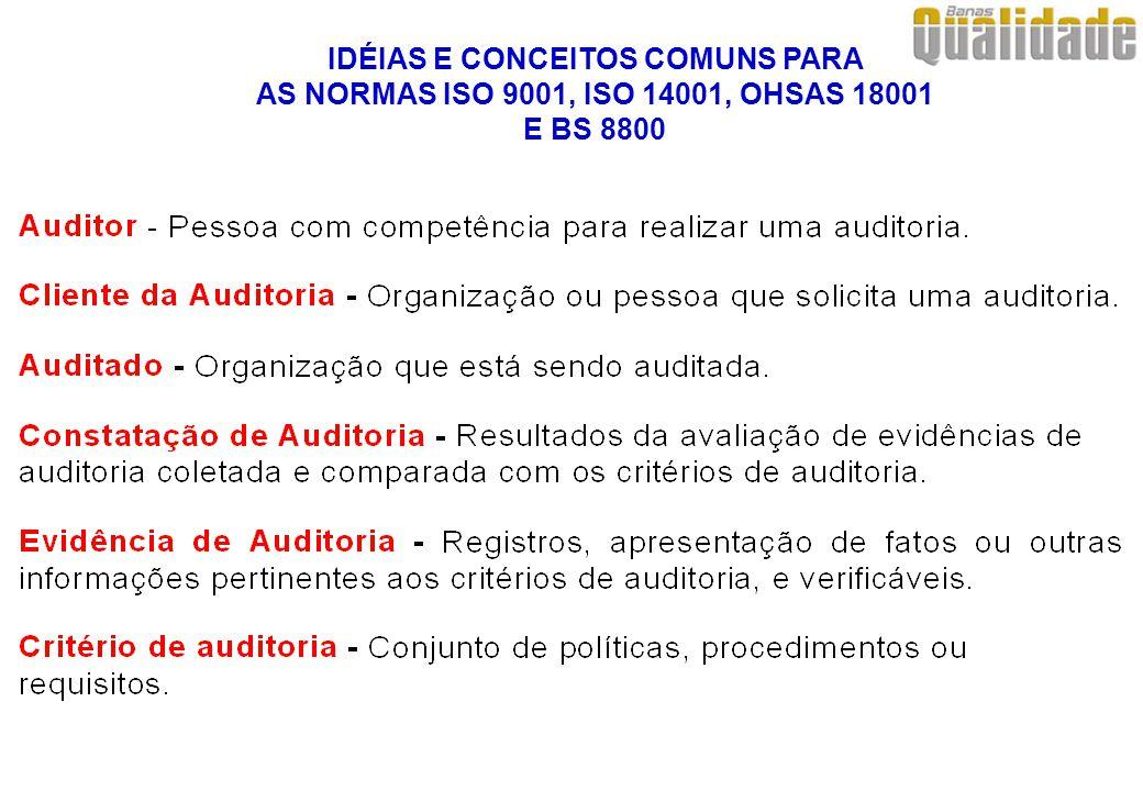 IDÉIAS E CONCEITOS COMUNS PARA AS NORMAS ISO 9001, ISO 14001, OHSAS 18001 E BS 8800