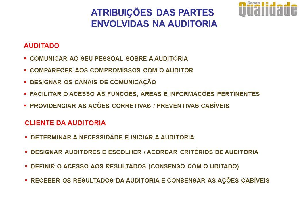 QUALIFICAÇÃO TÉCNICA DOS AUDITORES SISTEMA DE GESTÃO AMBIENTAL - ISO 19011 e outras referências -