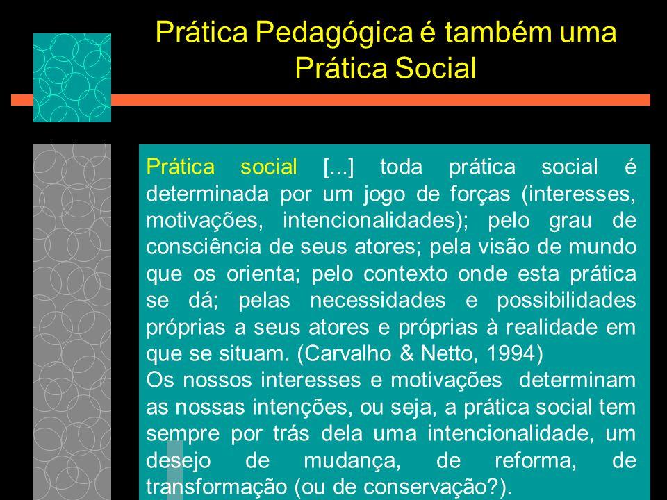 Prática social [...] toda prática social é determinada por um jogo de forças (interesses, motivações, intencionalidades); pelo grau de consciência de