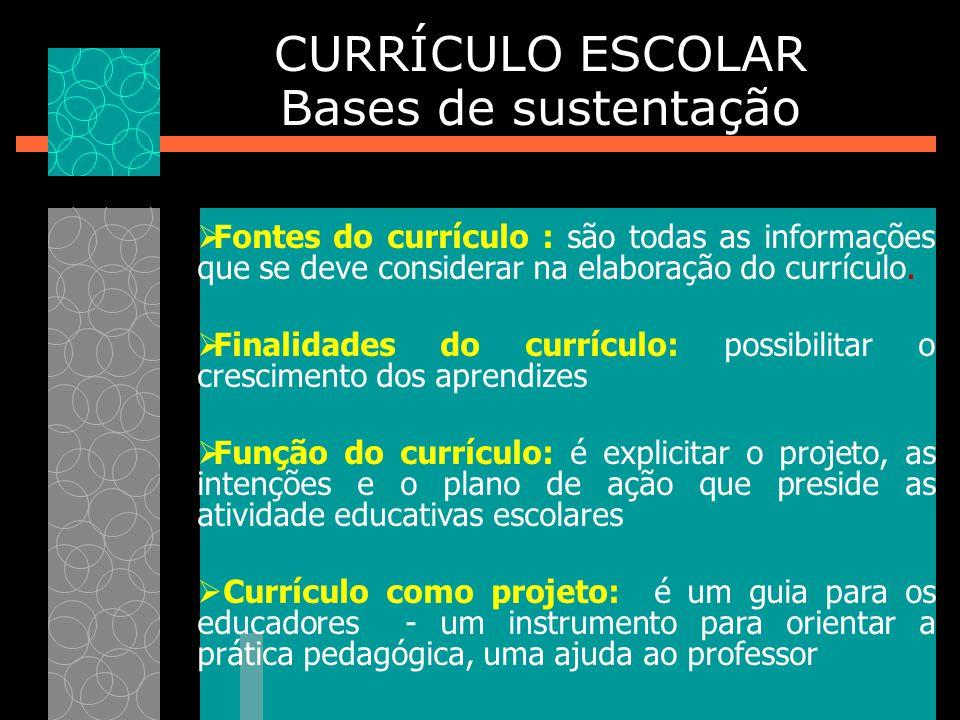  Fontes do currículo : são todas as informações que se deve considerar na elaboração do currículo.  Finalidades do currículo: possibilitar o crescim