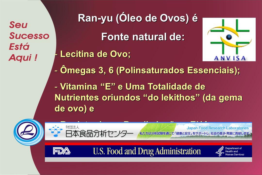 Ran-yu (Óleo de Ovos) é Fonte natural de: - L- L- L- Lecitina de Ovo; - Ô- Ô- Ô- Ômegas 3, 6 (Polinsaturados Essenciais); - V- V- V- Vitamina E e Uma Totalidade de Nutrientes oriundos do lekithos (da gema de ovo) e - Registrado no Brasil, Japão e EUA.