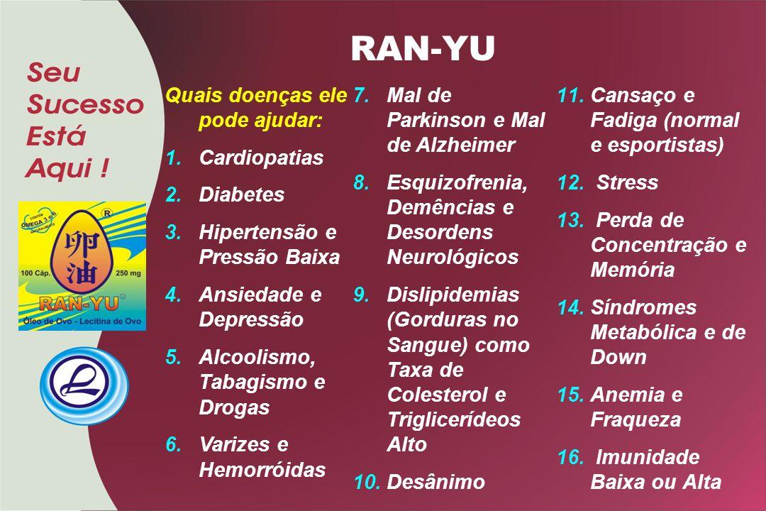 RAN-YU Quais doenças ele pode ajudar: 1.Cardiopatias 2.Diabetes 3.Hipertensão e Pressão Baixa 4.Ansiedade e Depressão 5.Alcoolismo, Tabagismo e Drogas 6.Varizes e Hemorróidas 7.Mal de Parkinson e Mal de Alzheimer 8.Esquizofrenia, Demências e Desordens Neurológicos 9.Dislipidemias (Gorduras no Sangue) como Taxa de Colesterol e Triglicerídeos Alto 10.Desânimo 11.Cansaço e Fadiga (normal e esportistas) 12.