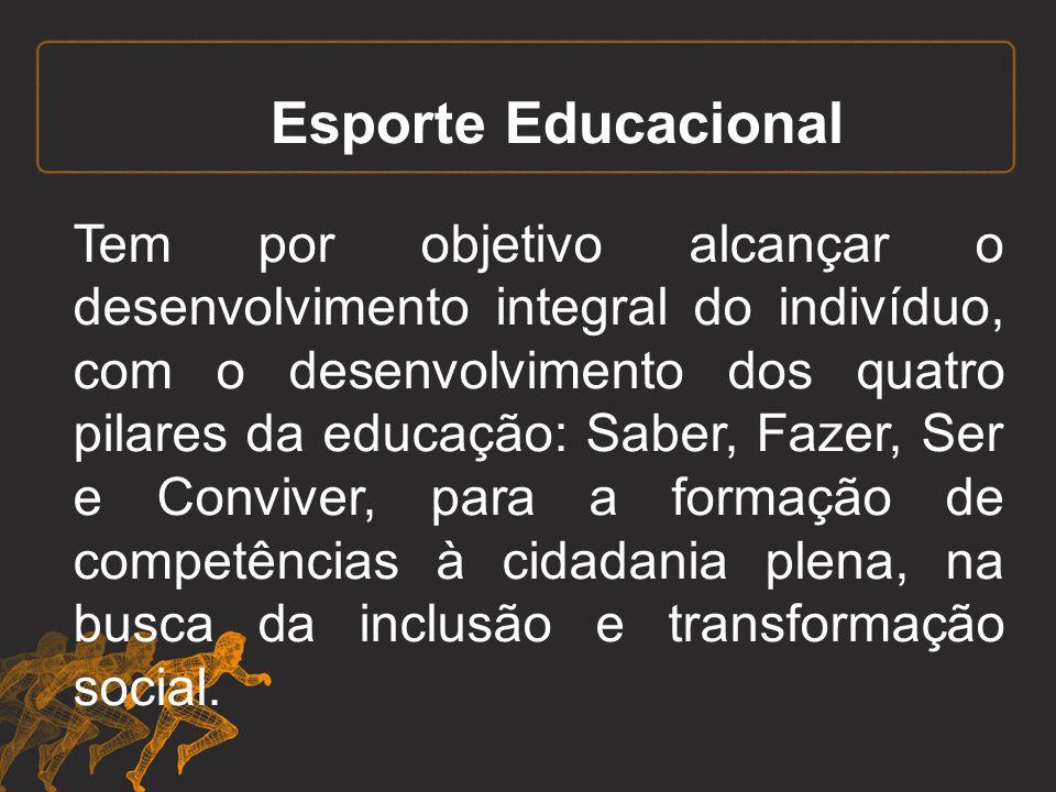 Esporte Educacional Tem por objetivo alcançar o desenvolvimento integral do indivíduo, com o desenvolvimento dos quatro pilares da educação: Saber, Fa