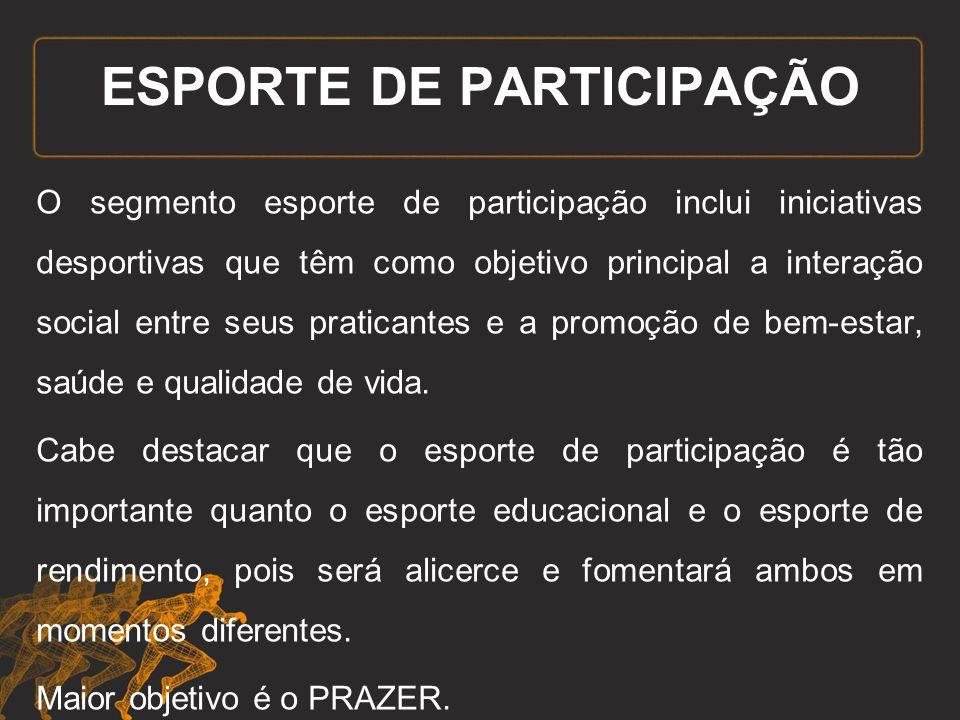 ESPORTE DE PARTICIPAÇÃO O segmento esporte de participação inclui iniciativas desportivas que têm como objetivo principal a interação social entre seu