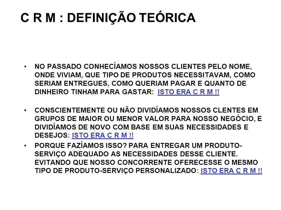 C R M : EXEMPLO COMPRA EM ARMAZÉNS, FARMÁCIAS, FEIRAS, PADARIAS, ETC.