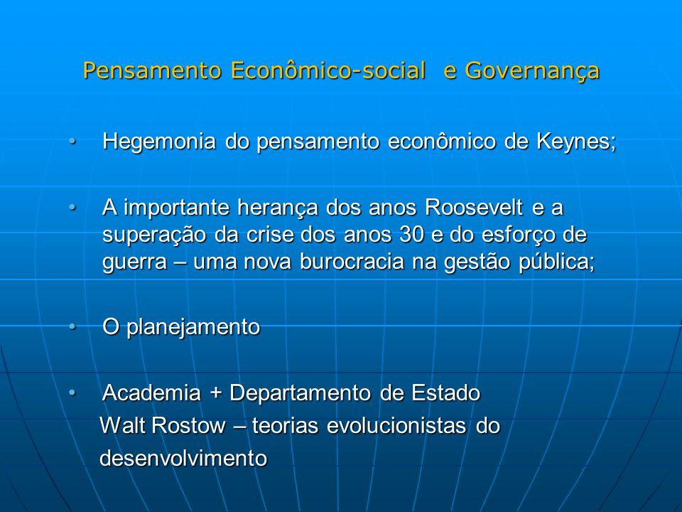 Pensamento Econômico-social e Governança Hegemonia do pensamento econômico de Keynes;Hegemonia do pensamento econômico de Keynes; A importante herança