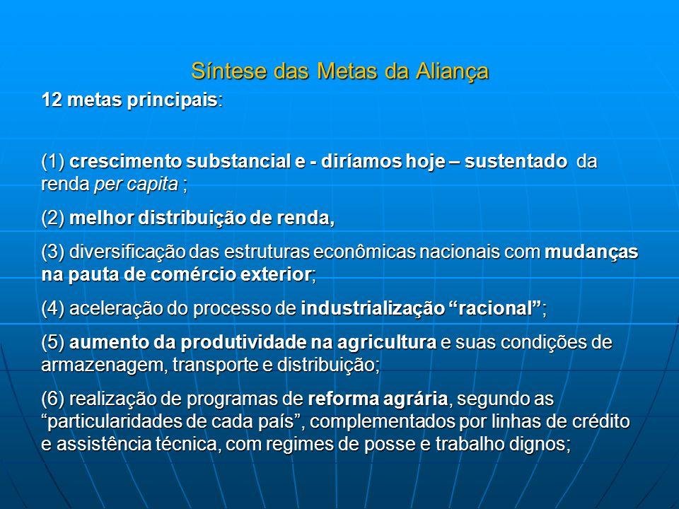 Síntese das Metas da Aliança 12 metas principais: (1) crescimento substancial e - diríamos hoje – sustentado da renda per capita ; (2) melhor distribu