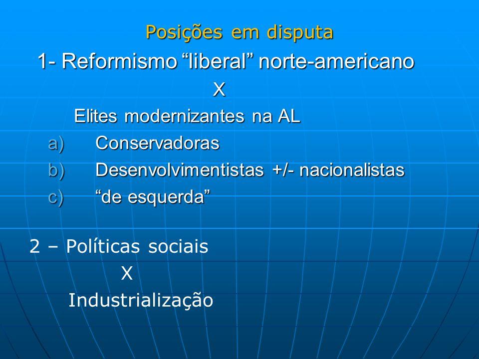 Posições em disputa 1- Reformismo liberal norte-americano 1- Reformismo liberal norte-americano X Elites modernizantes na AL Elites modernizantes na AL a) Conservadoras b) Desenvolvimentistas +/- nacionalistas c) de esquerda 2 – Políticas sociais X Industrialização