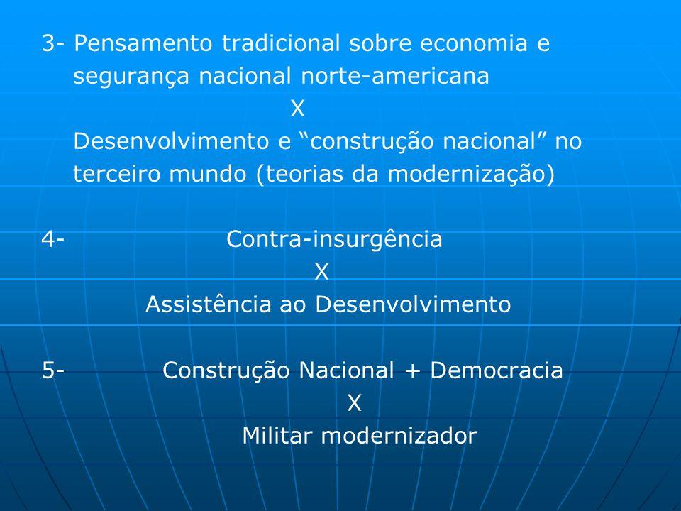 3- Pensamento tradicional sobre economia e segurança nacional norte-americana X Desenvolvimento e construção nacional no terceiro mundo (teorias da modernização) 4- Contra-insurgência X Assistência ao Desenvolvimento 5- Construção Nacional + Democracia X Militar modernizador