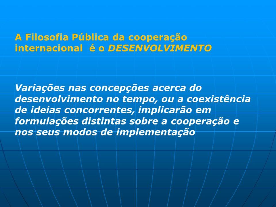 Mas o que é o desenvolvimento.Uma contribuição da Antropologia do Desenvolvimento ESCOBAR, A.