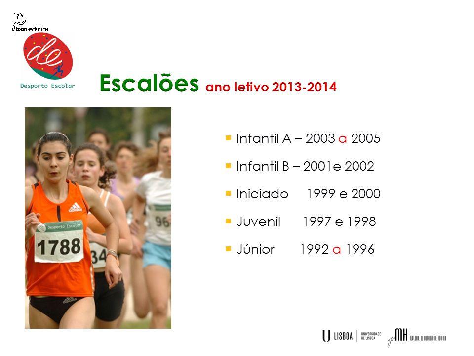  Infantil A – 2003 a 2005  Infantil B – 2001e 2002  Iniciado 1999 e 2000  Juvenil 1997 e 1998  Júnior 1992 a 1996