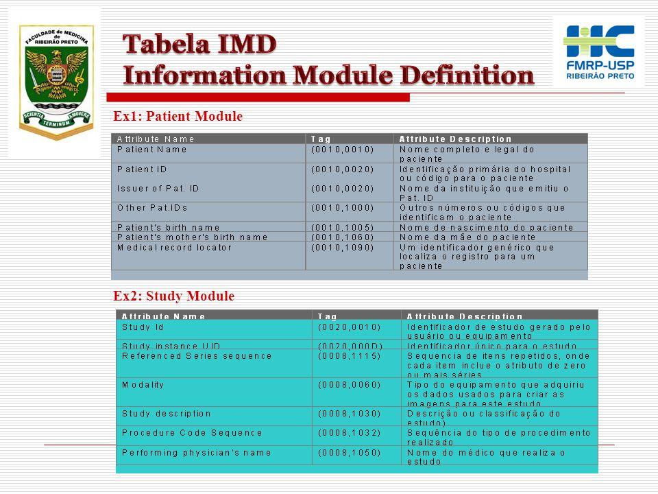 Ex2: Study Module Ex1: Patient Module