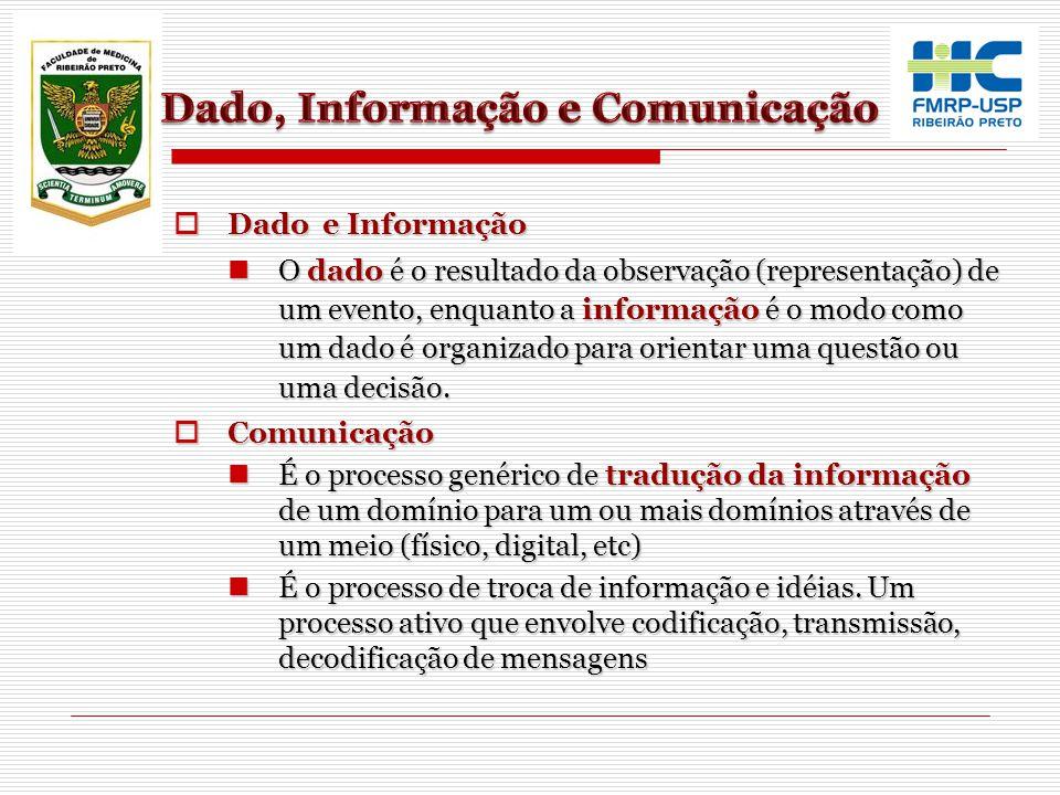 Dado e Informação O dado é o resultado da observação (representação) de um evento, enquanto a informação é o modo como um dado é organizado para ori