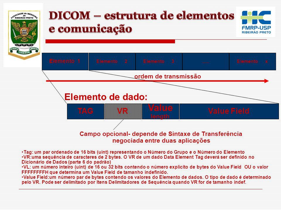 Elemento1 Elemento2Elemento3......Elementox ordem de transmissão TAGVR Value length Value Field Elemento de dado: Campo opcional- depende de Sintaxe d