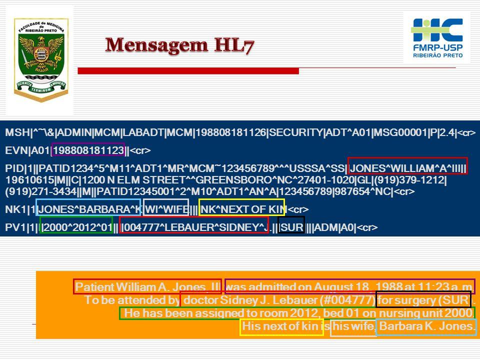 MSH|^~\&|ADMIN|MCM|LABADT|MCM|198808181126|SECURITY|ADT^A01|MSG00001|P|2.4 | EVN|A01|198808181123|| PID|1||PATID1234^5^M11^ADT1^MR^MCM~123456789^^^USS