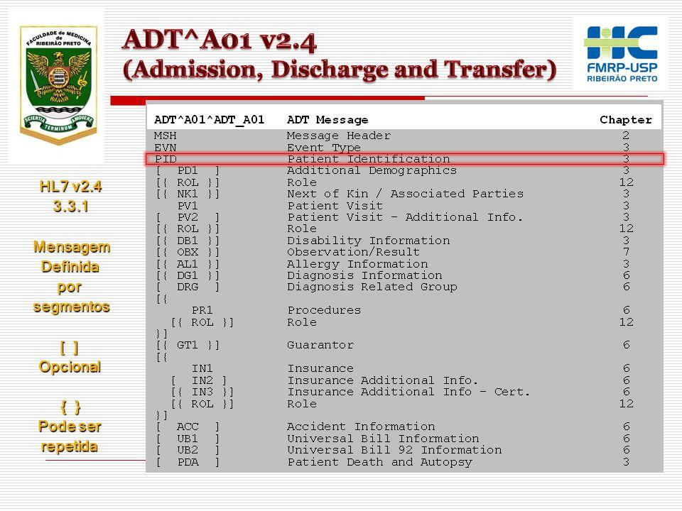 HL7 v2.4 3.3.1MensagemDefinidaporsegmentos [ ] Opcional { } Pode ser repetida