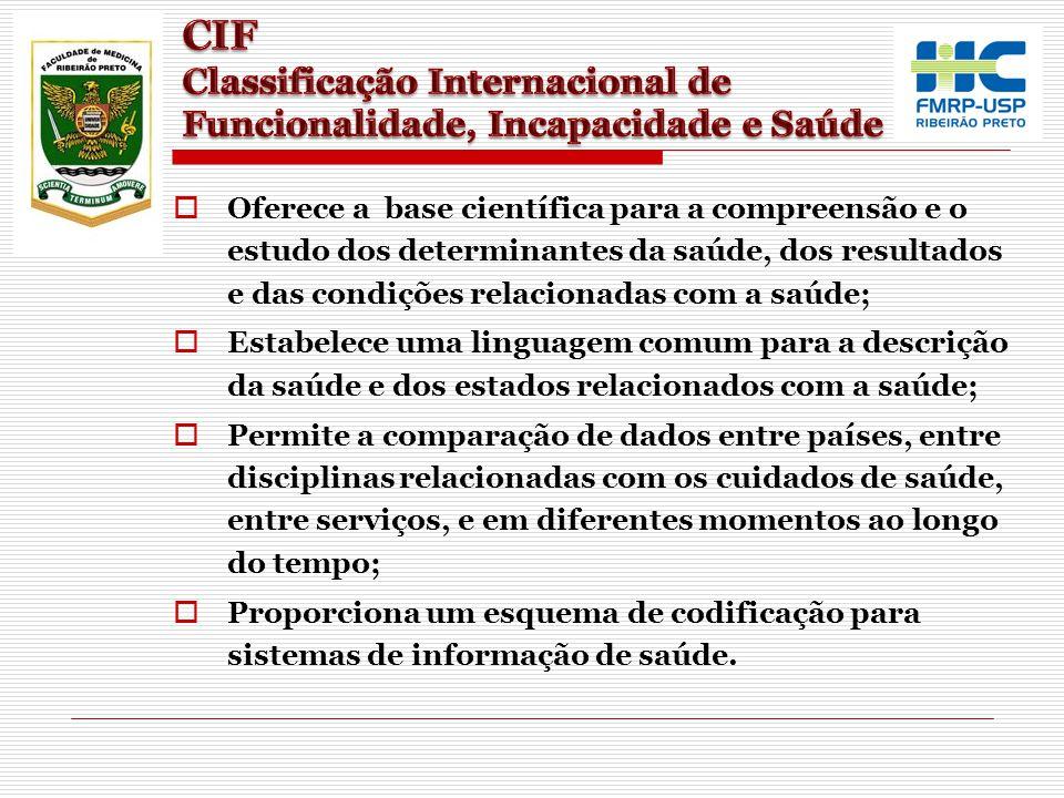  Oferece a base científica para a compreensão e o estudo dos determinantes da saúde, dos resultados e das condições relacionadas com a saúde;  Estab
