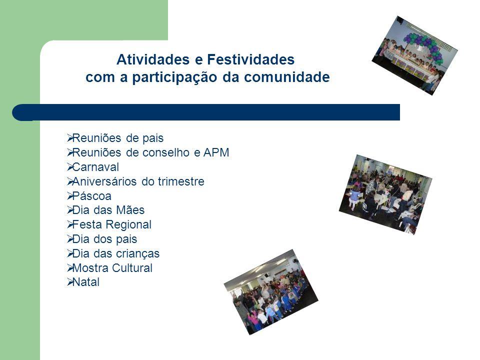 Atividades e Festividades com a participação da comunidade  Reuniões de pais  Reuniões de conselho e APM  Carnaval  Aniversários do trimestre  Pá