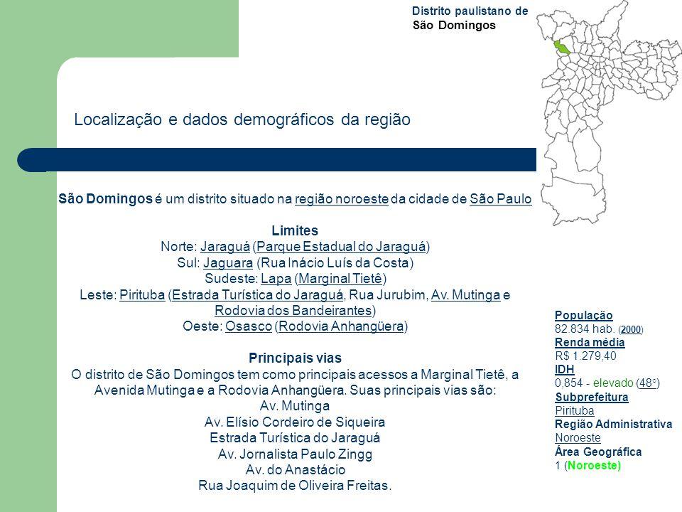 Localização e dados demográficos da região São Domingos é um distrito situado na região noroeste da cidade de São Pauloregião noroesteSão Paulo Limite