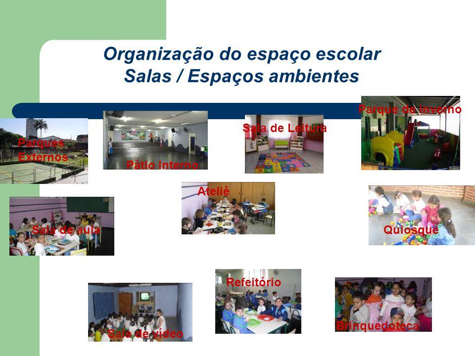 Organização do espaço escolar Salas / Espaços ambientes Parques Externos Pátio Interno Sala de Leitura Parque de inverno Sala de aula Ateliê Quiosque