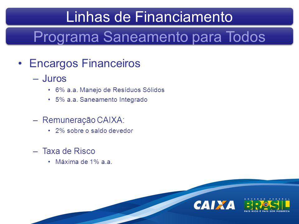 Encargos Financeiros –Juros 6% a.a. Manejo de Resíduos Sólidos 5% a.a. Saneamento Integrado –Remuneração CAIXA: 2% sobre o saldo devedor –Taxa de Risc
